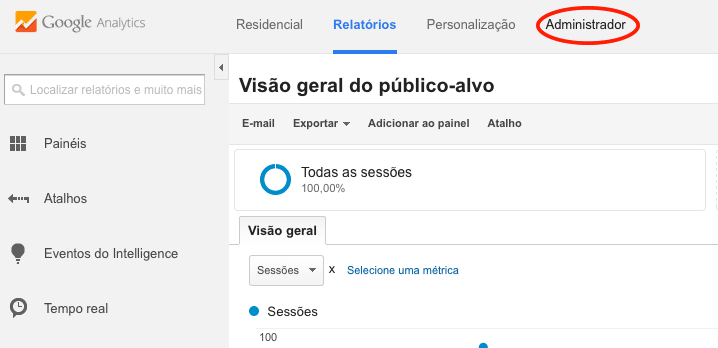 google analytics administrador